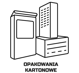 Fabryka opakowań, drukarnia opakowań w łodzi, opakowania kartonowe z nadrukiem | fingerprint.pl